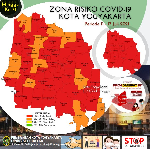 Update Zona Risiko Covid-19 Kota Yogyakarta 11-17 Juli 2021