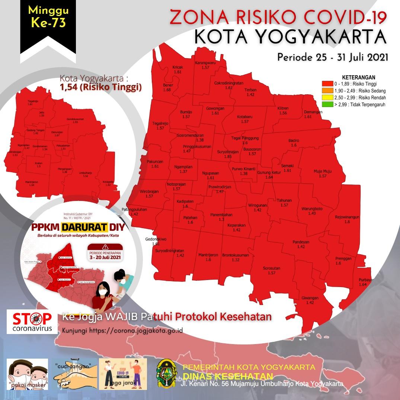 Zona Risiko COVID-19 Kota Yogyakarta Periode 25-31 Juli 2021